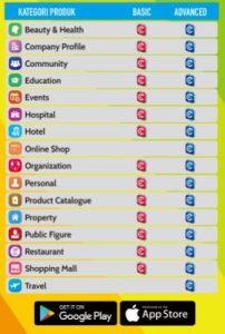 kategori mobile apps
