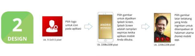 cara membuat aplikasi online 2