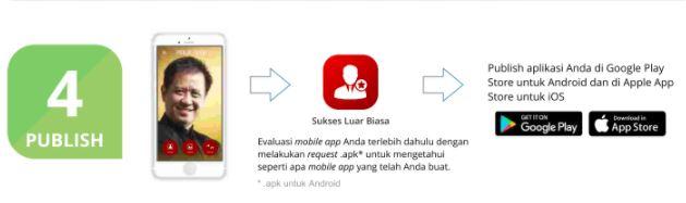 cara membuat aplikasi online 4