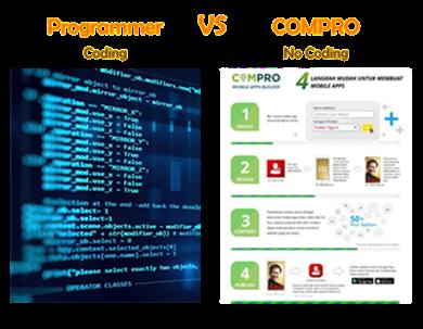 jasa bikin aplikasi programmer vs compro